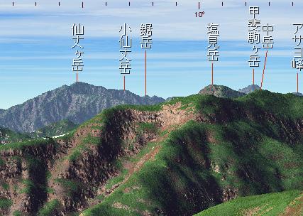 赤石山頂から(カシミール)