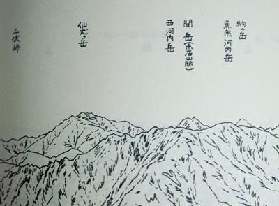 赤石山頂から(部分)